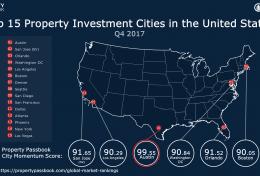 carte des usa avec des pictos pour les meilleures villes où investir