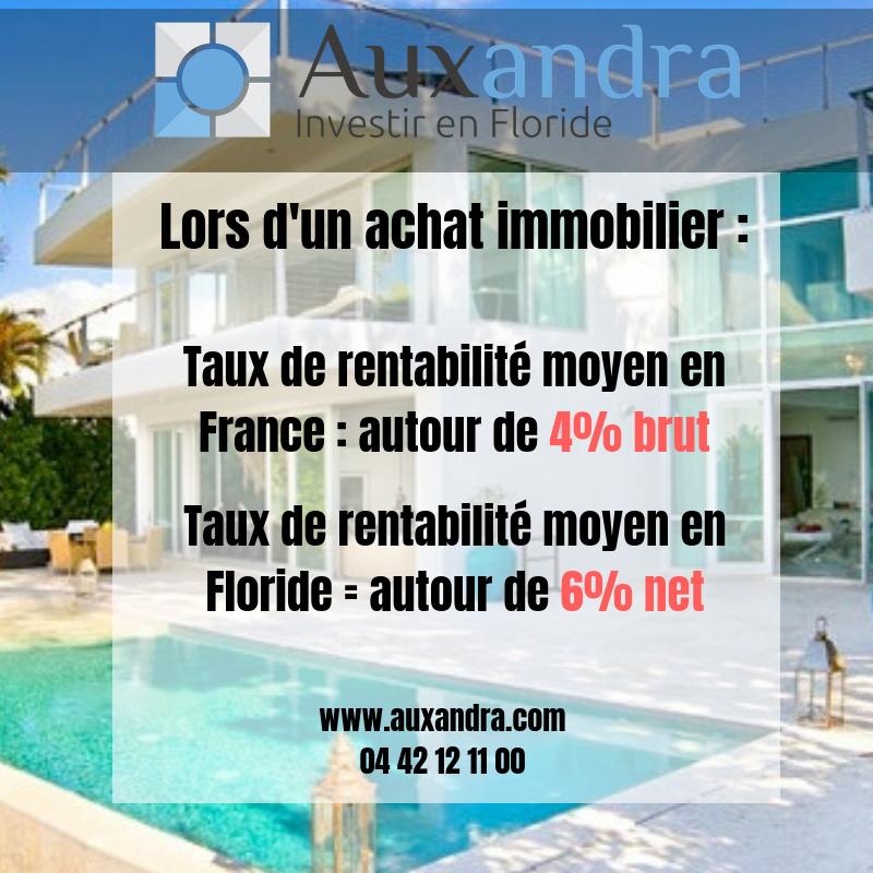 Comparaison taux de rentabilité locative France USA