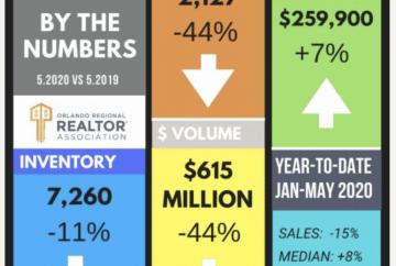prix de l'immobilier a orlando ORRA