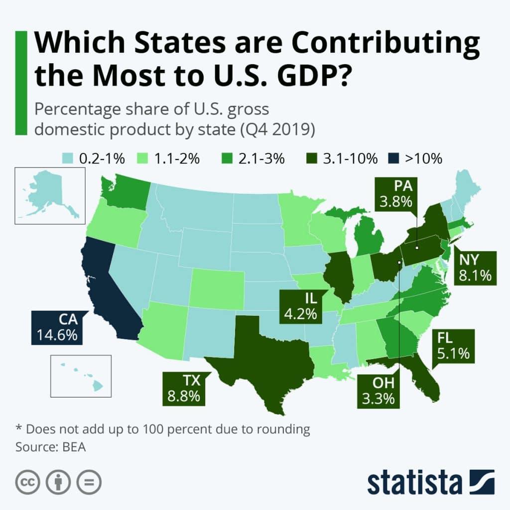 carte des PIB par état américain en 2019
