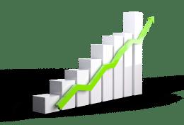 evolution des prix immobiliers a orlando