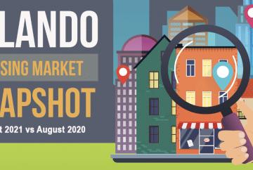 chiffres marche immobilier orlando fin 2021