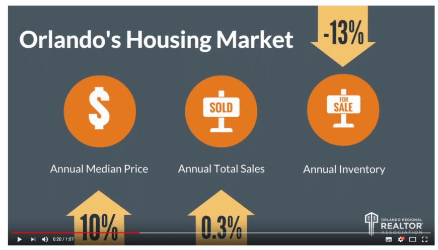 chifres clés marché immobilier d'Orlando en 2017