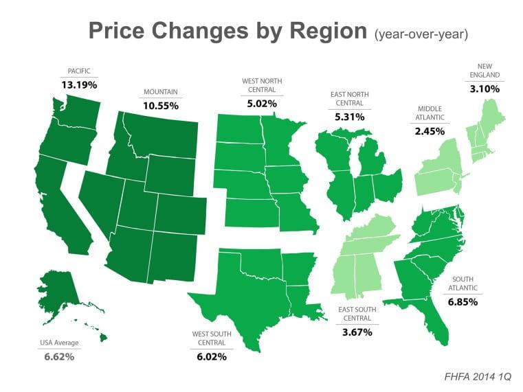 Evolution des prix immobiliers aux USA par zone géographique