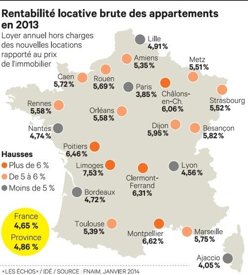 rentabilité locative en France en 2013